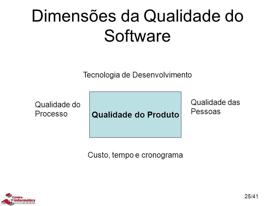 Dimensões da Qualidade do Software