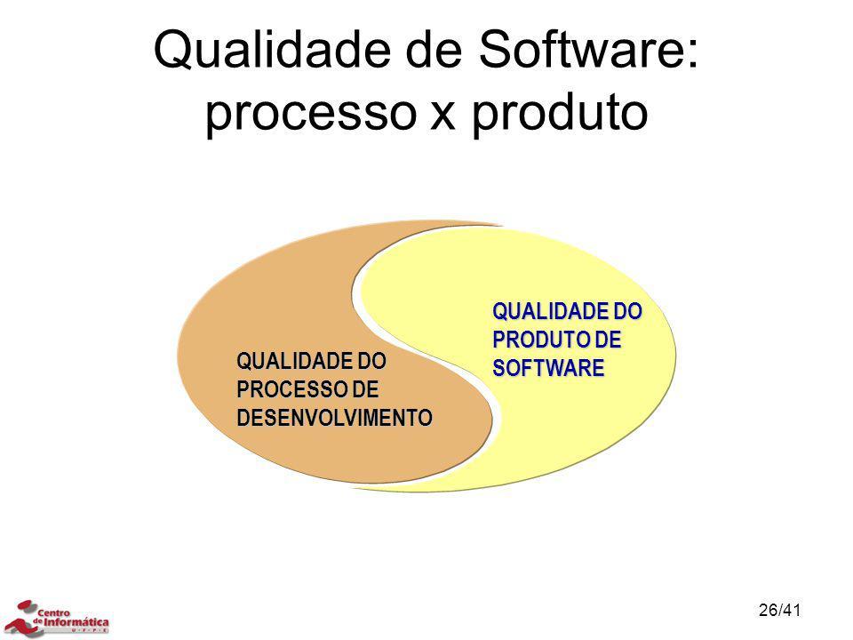 Qualidade de Software: processo x produto