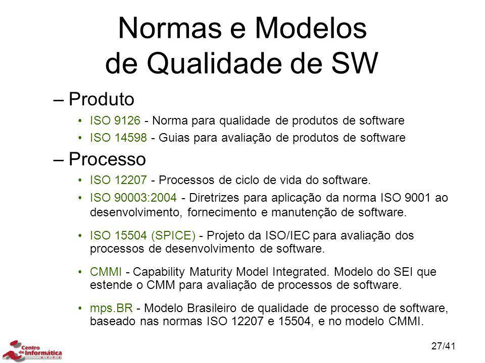 Normas e Modelos de Qualidade de SW