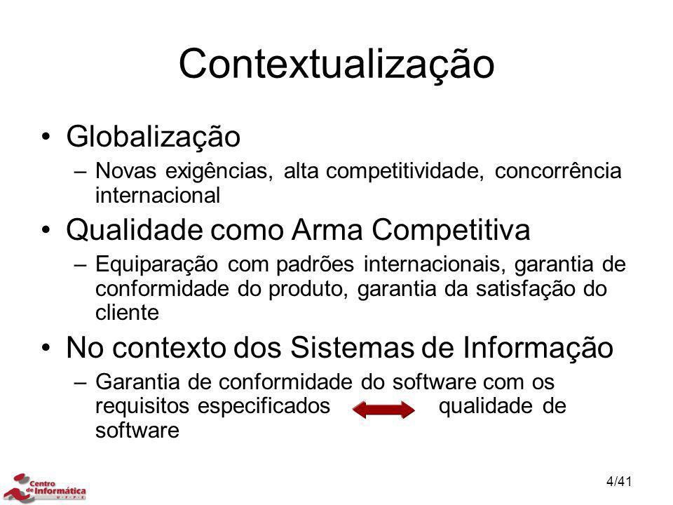 Contextualização Globalização Qualidade como Arma Competitiva
