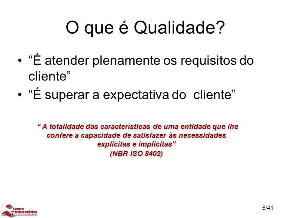 O que é Qualidade É atender plenamente os requisitos do cliente