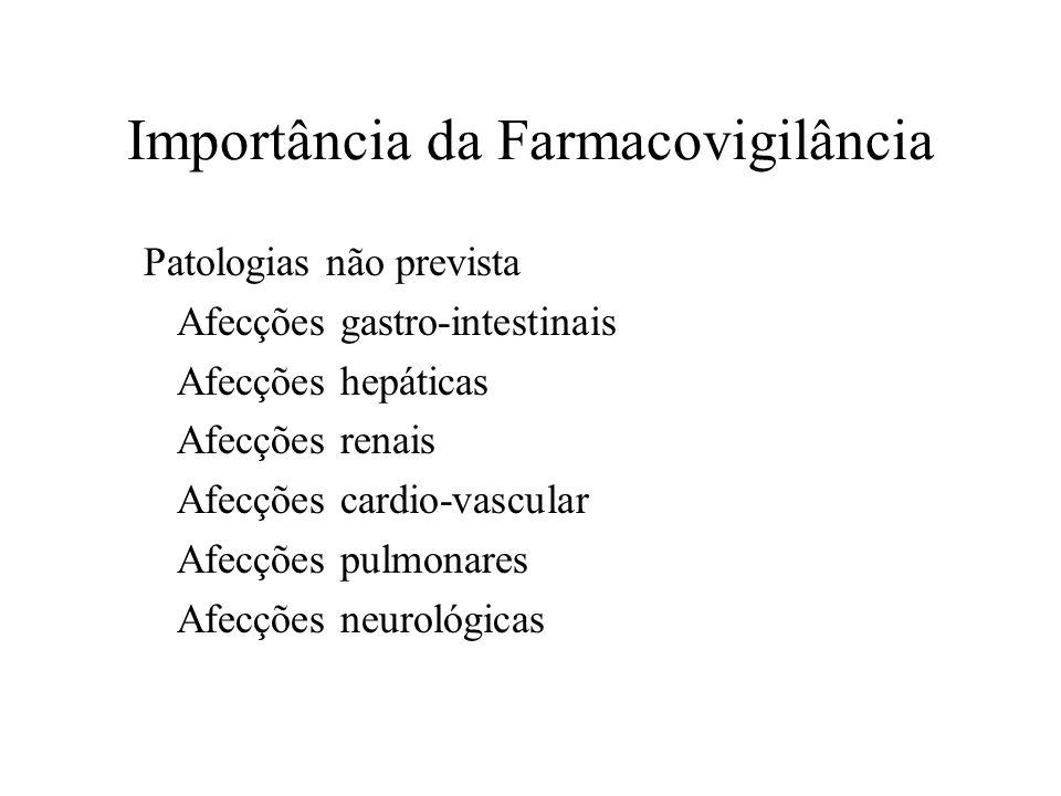 Importância da Farmacovigilância