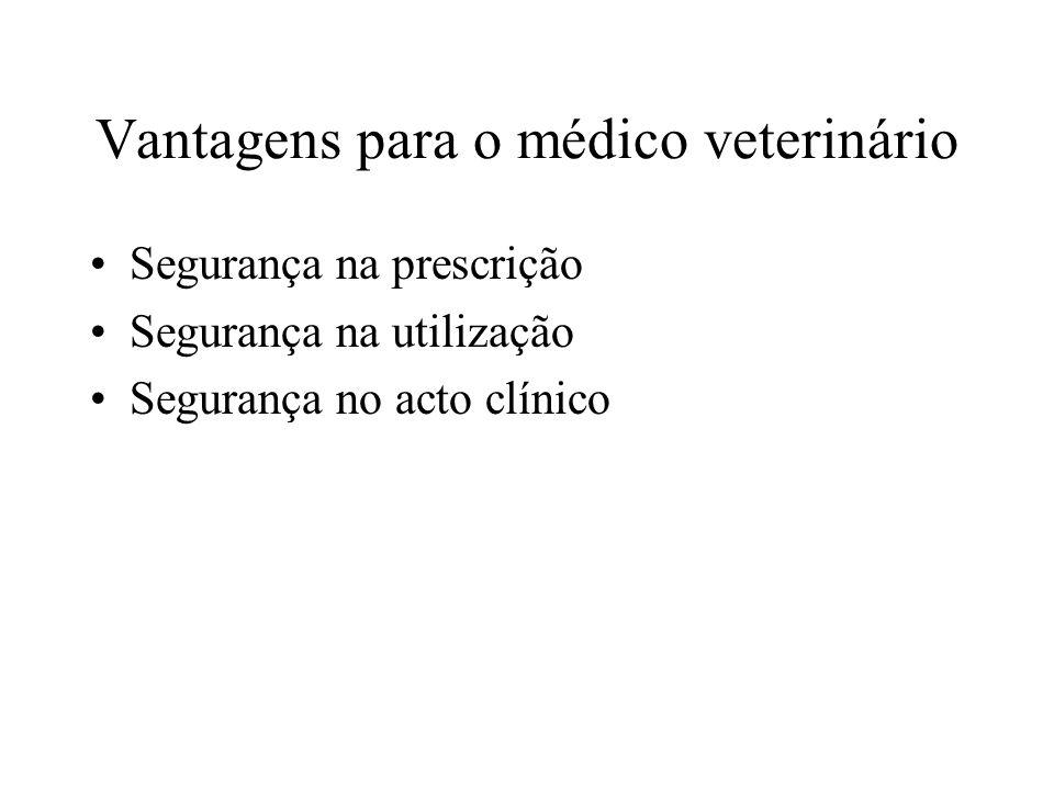 Vantagens para o médico veterinário