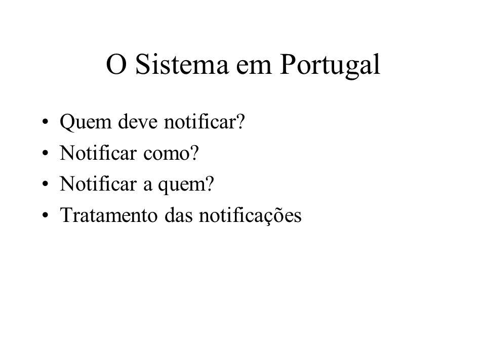 O Sistema em Portugal Quem deve notificar Notificar como
