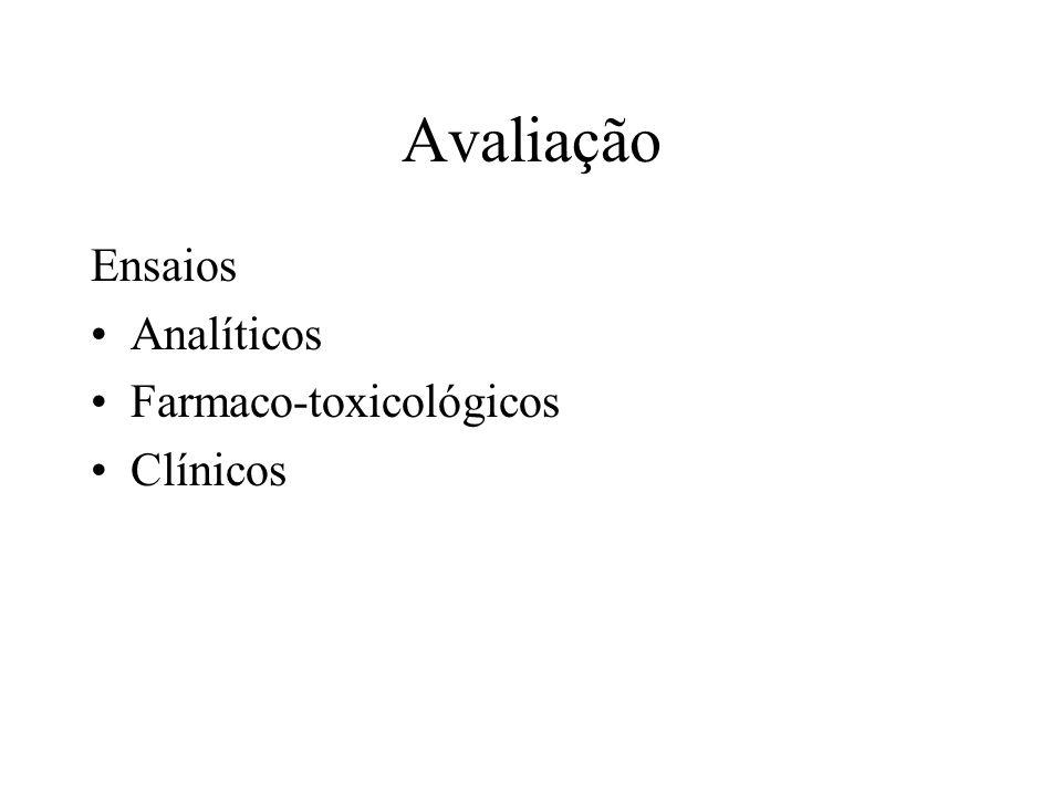 Avaliação Ensaios Analíticos Farmaco-toxicológicos Clínicos
