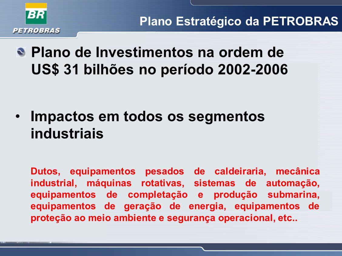 Plano de Investimentos na ordem de US$ 31 bilhões no período 2002-2006