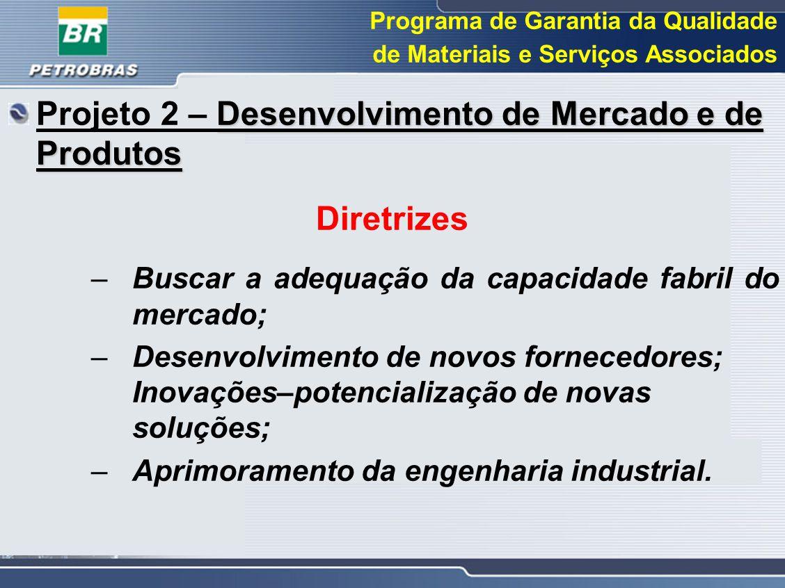 Projeto 2 – Desenvolvimento de Mercado e de Produtos