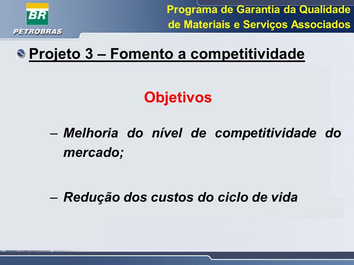Projeto 3 – Fomento a competitividade