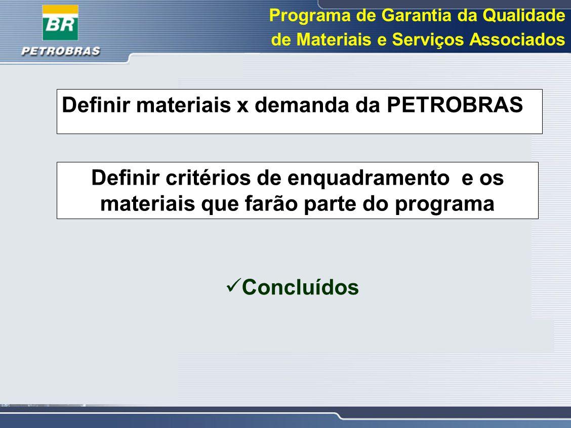 Definir materiais x demanda da PETROBRAS