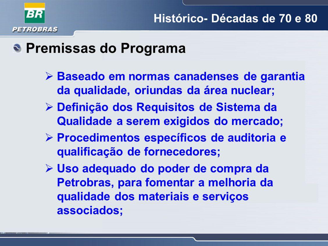 Premissas do Programa Histórico- Décadas de 70 e 80