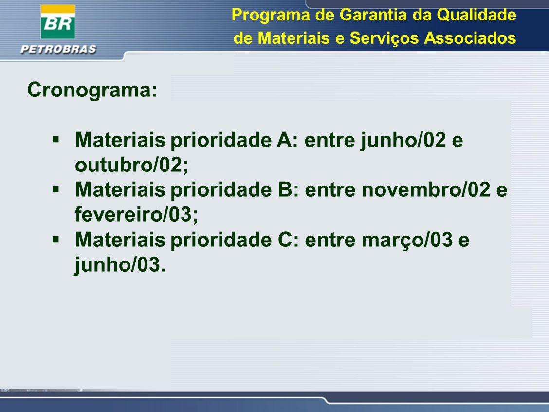Materiais prioridade A: entre junho/02 e outubro/02;