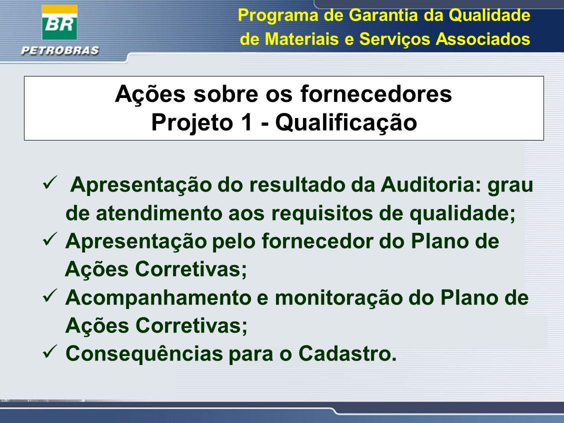 Ações sobre os fornecedores Projeto 1 - Qualificação