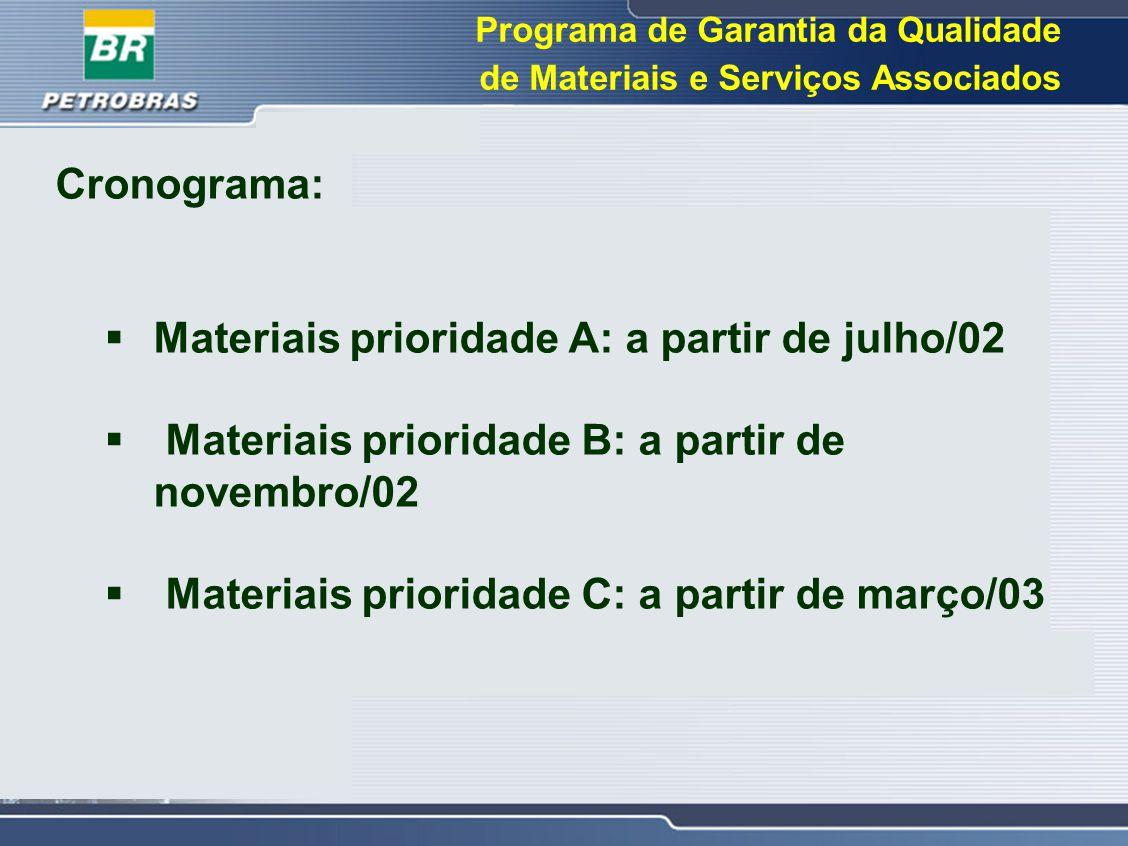 Materiais prioridade A: a partir de julho/02