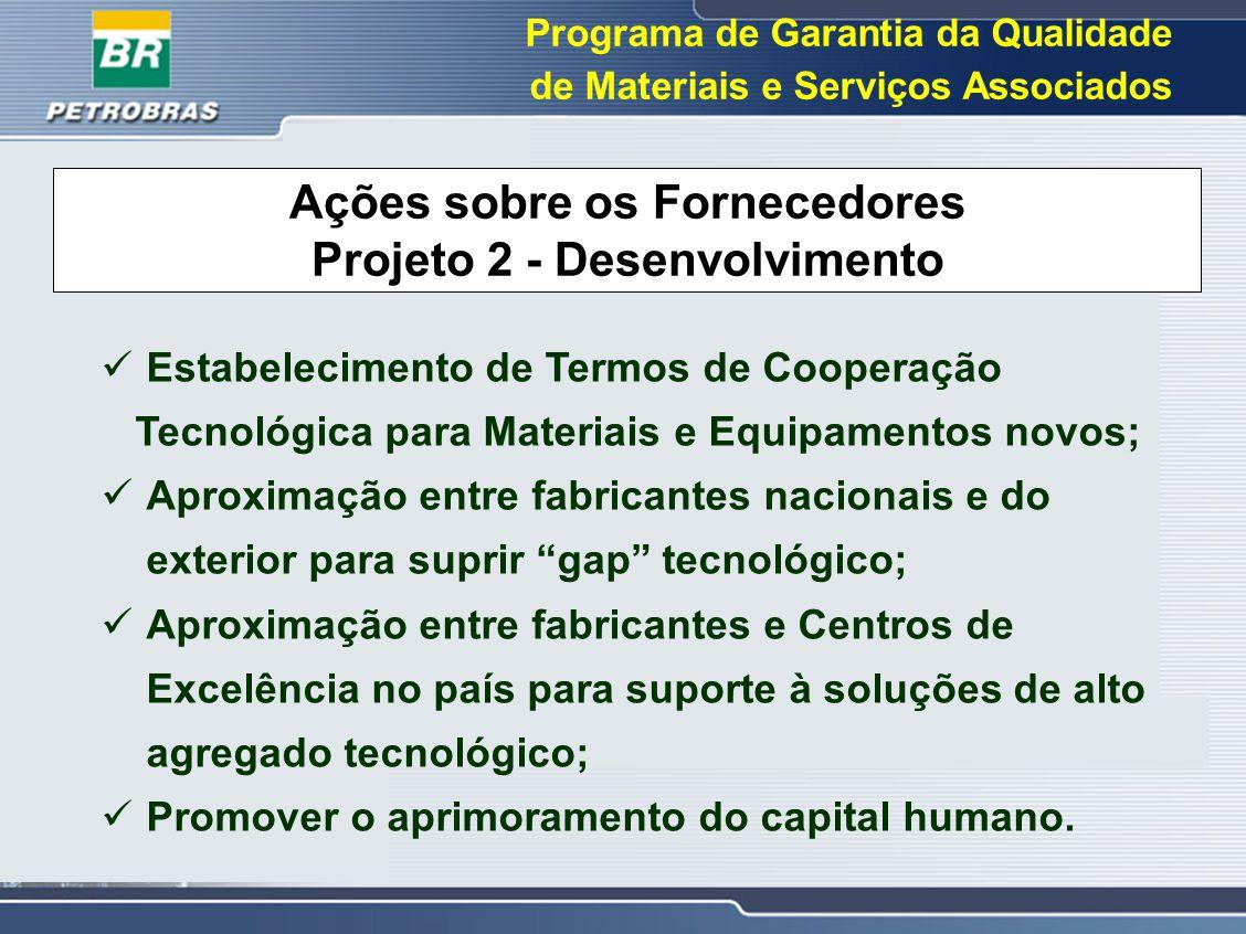 Ações sobre os Fornecedores Projeto 2 - Desenvolvimento