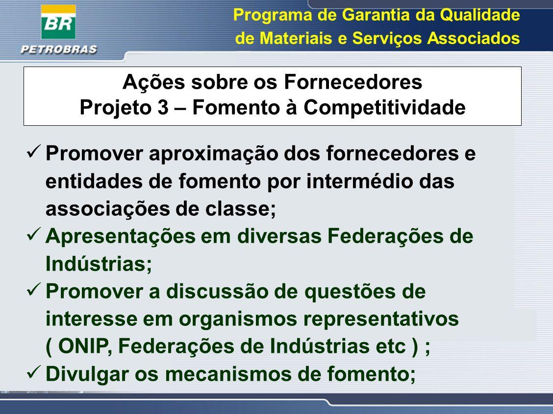 Ações sobre os Fornecedores Projeto 3 – Fomento à Competitividade