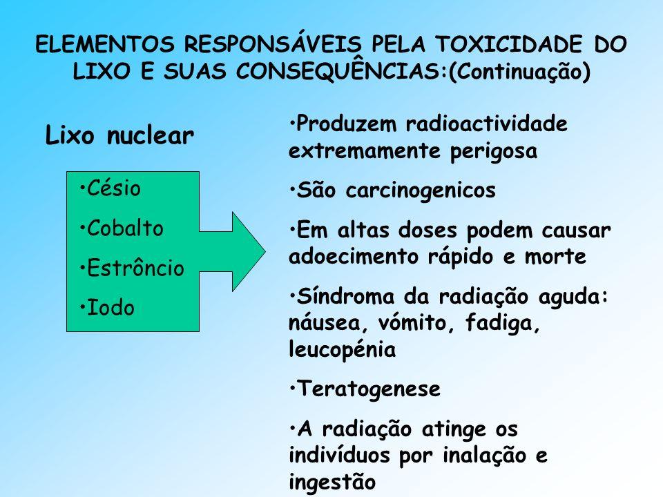 ELEMENTOS RESPONSÁVEIS PELA TOXICIDADE DO LIXO E SUAS CONSEQUÊNCIAS:(Continuação)