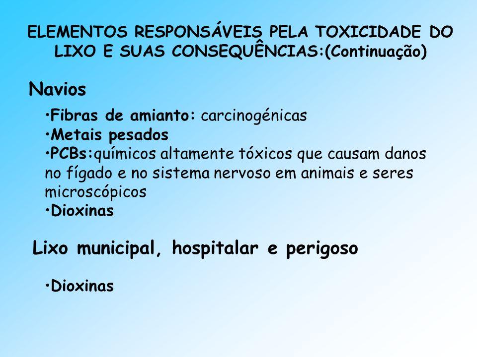 Lixo municipal, hospitalar e perigoso