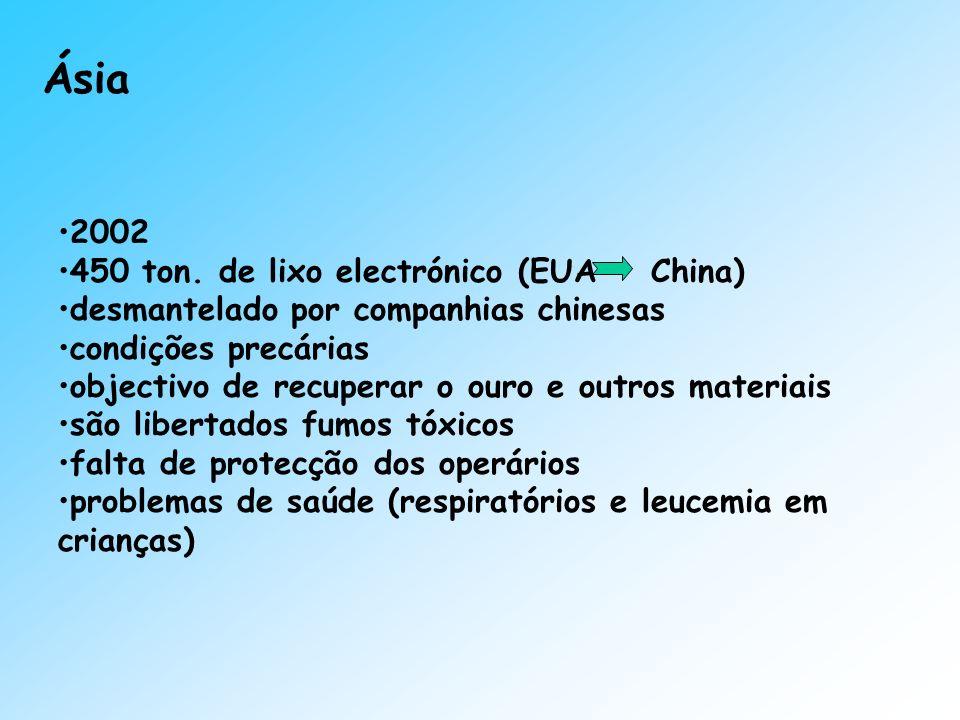 Ásia 2002 450 ton. de lixo electrónico (EUA China)