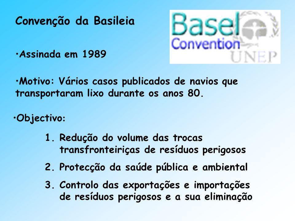 Convenção da Basileia Assinada em 1989