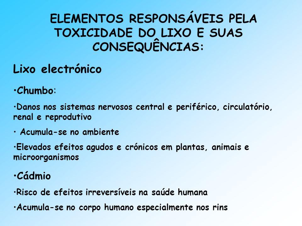 ELEMENTOS RESPONSÁVEIS PELA TOXICIDADE DO LIXO E SUAS CONSEQUÊNCIAS: