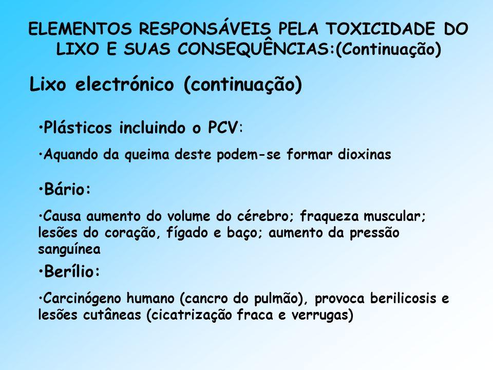 Lixo electrónico (continuação)
