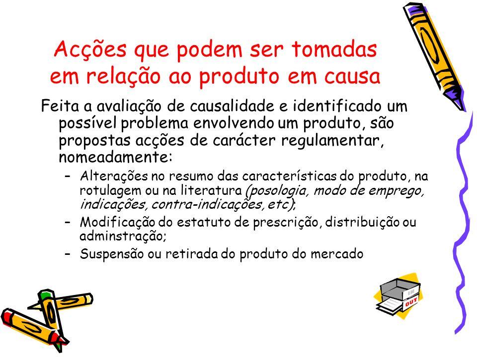 Acções que podem ser tomadas em relação ao produto em causa