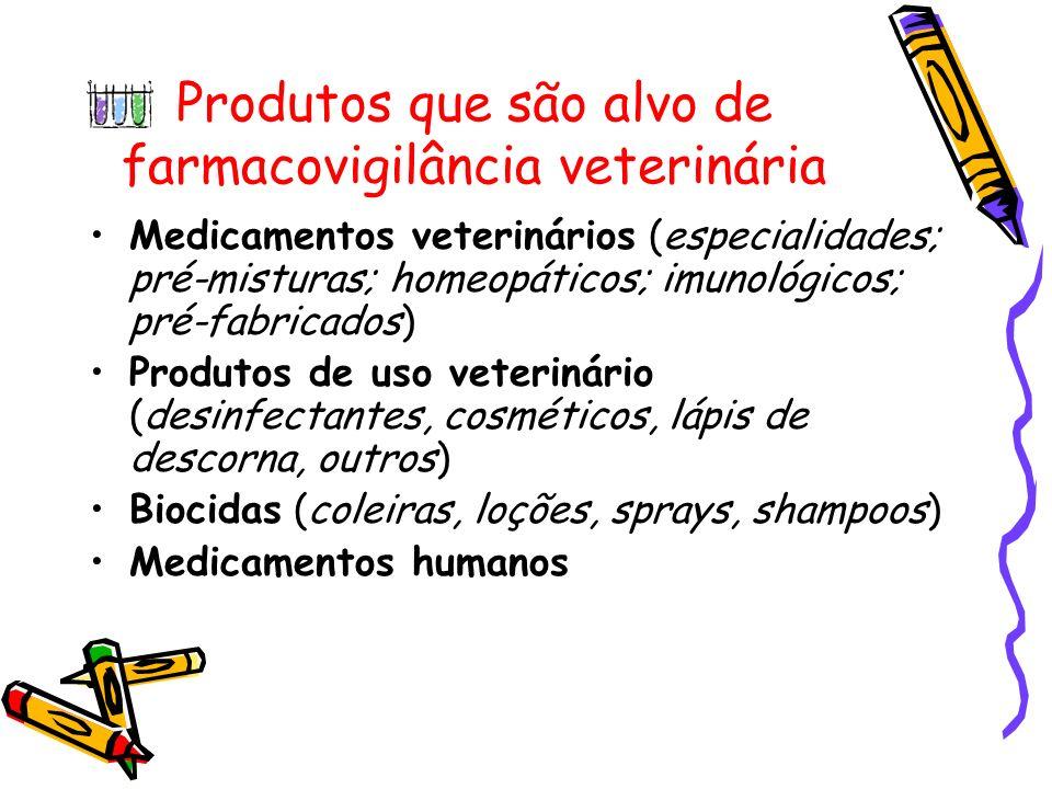 Produtos que são alvo de farmacovigilância veterinária
