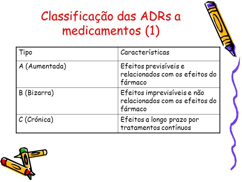 Classificação das ADRs a medicamentos (1)