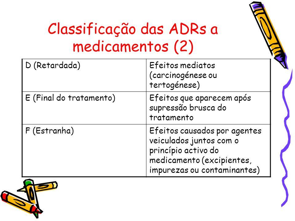Classificação das ADRs a medicamentos (2)