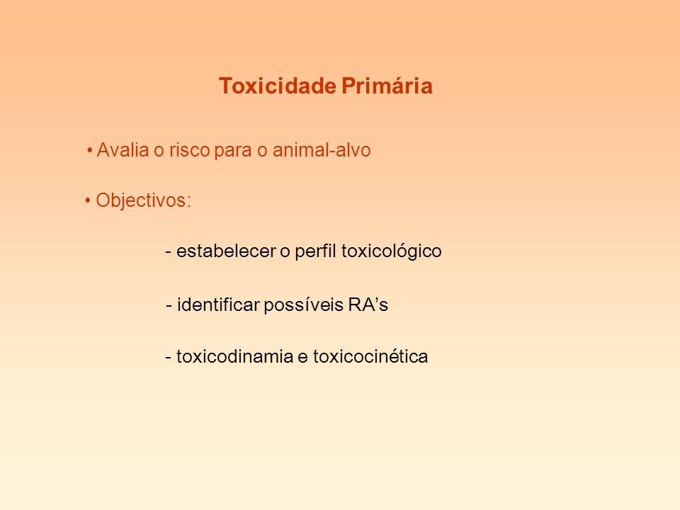 Toxicidade Primária Avalia o risco para o animal-alvo Objectivos: