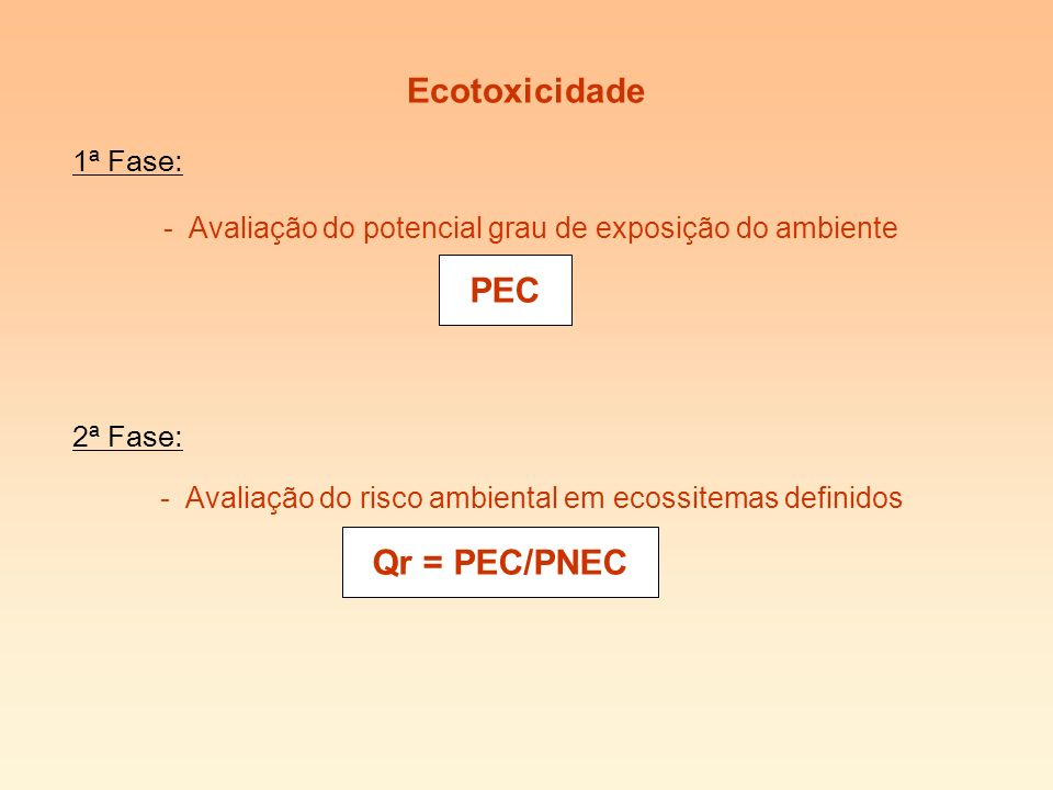 Ecotoxicidade PEC Qr = PEC/PNEC