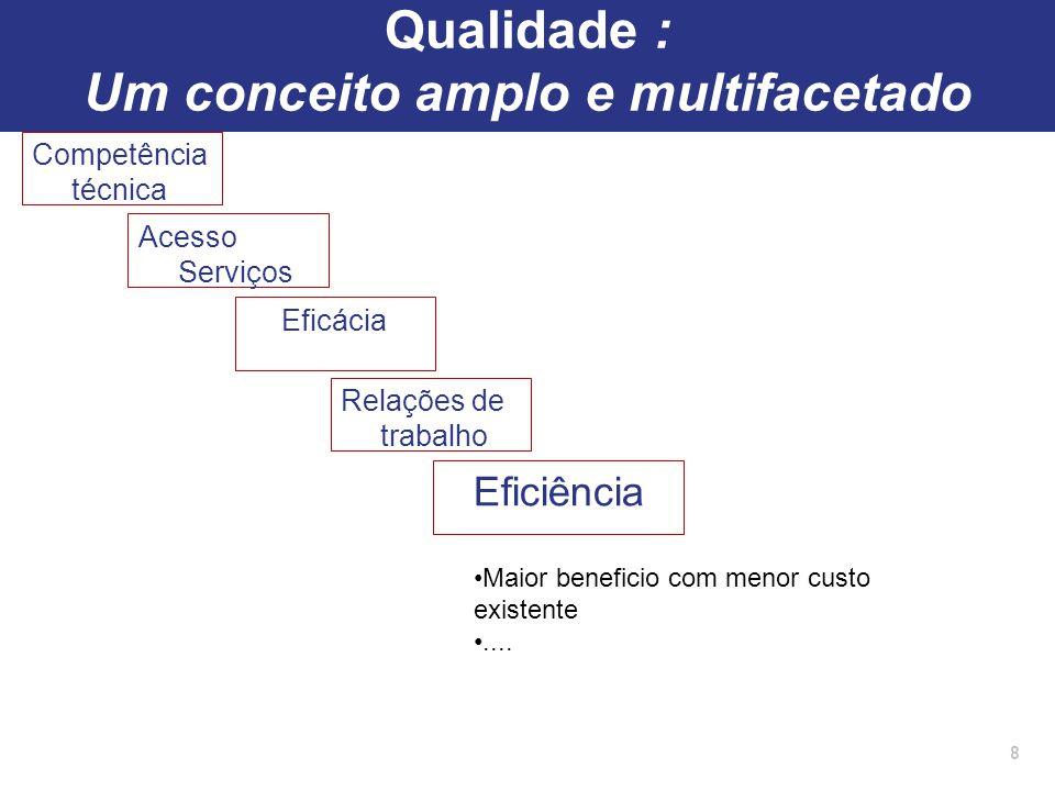 Qualidade : Um conceito amplo e multifacetado