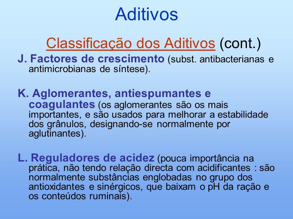 Aditivos Classificação dos Aditivos (cont.)