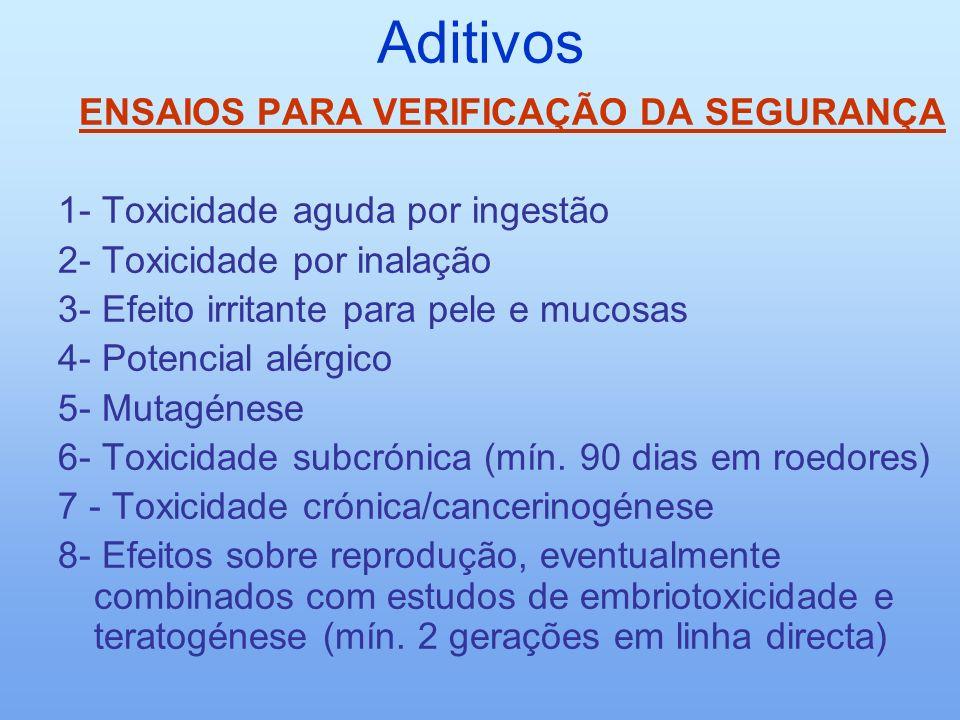 Aditivos ENSAIOS PARA VERIFICAÇÃO DA SEGURANÇA