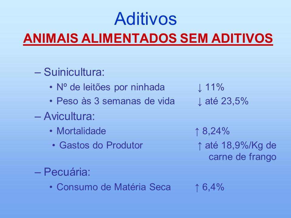 ANIMAIS ALIMENTADOS SEM ADITIVOS