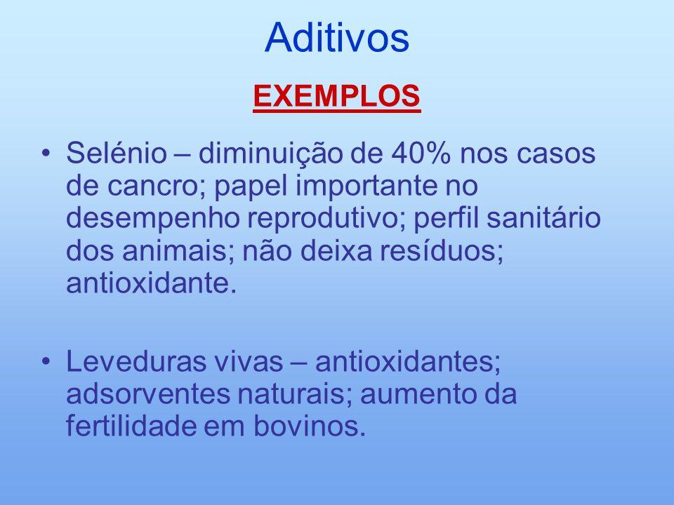 Aditivos EXEMPLOS.