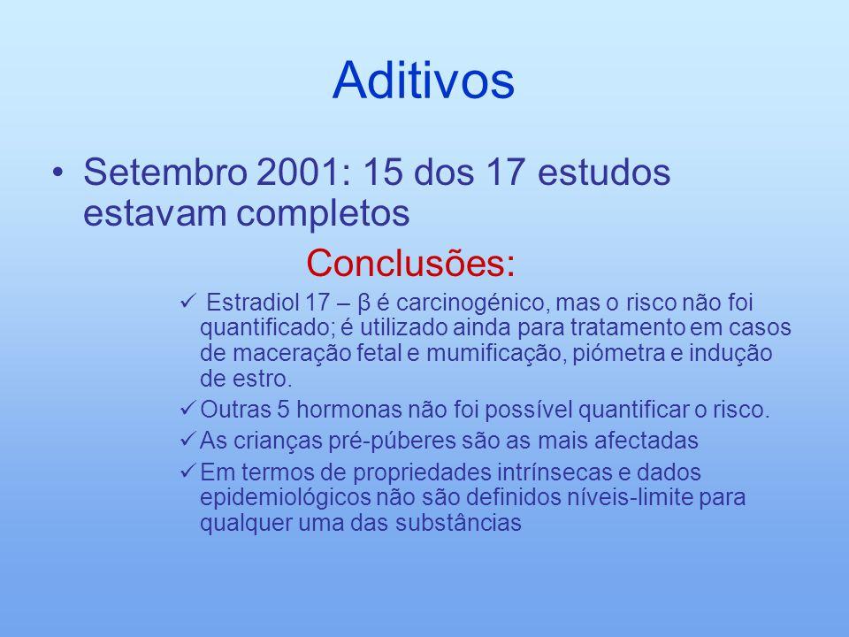 Aditivos Setembro 2001: 15 dos 17 estudos estavam completos