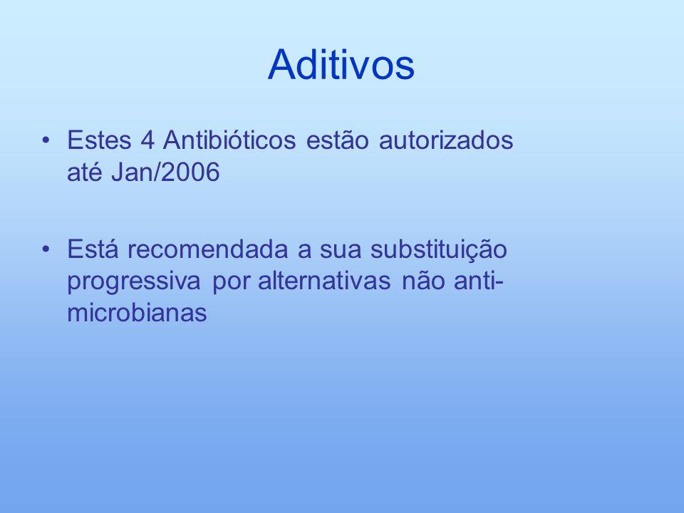 Aditivos Estes 4 Antibióticos estão autorizados até Jan/2006