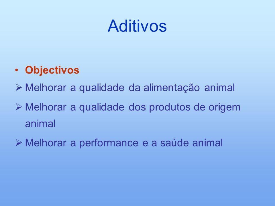 Aditivos Objectivos Melhorar a qualidade da alimentação animal