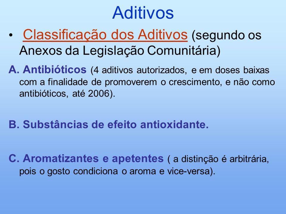Aditivos Classificação dos Aditivos (segundo os Anexos da Legislação Comunitária)