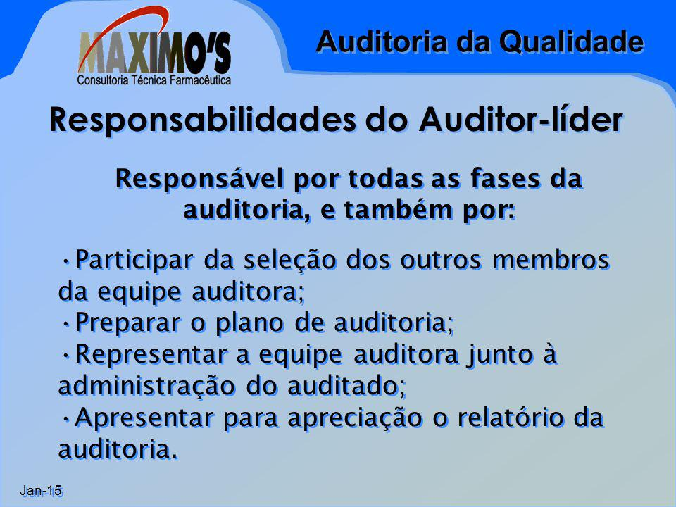 Responsabilidades do Auditor-líder