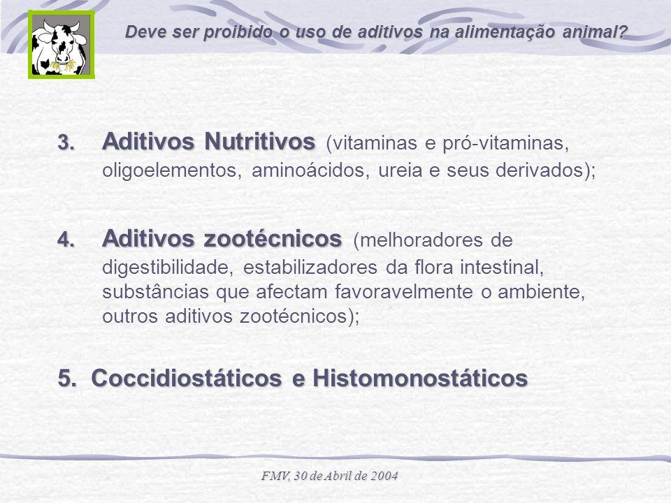 5. Coccidiostáticos e Histomonostáticos