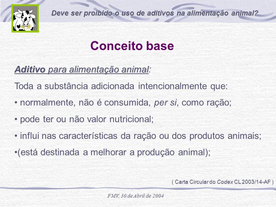 Conceito base Aditivo para alimentação animal:
