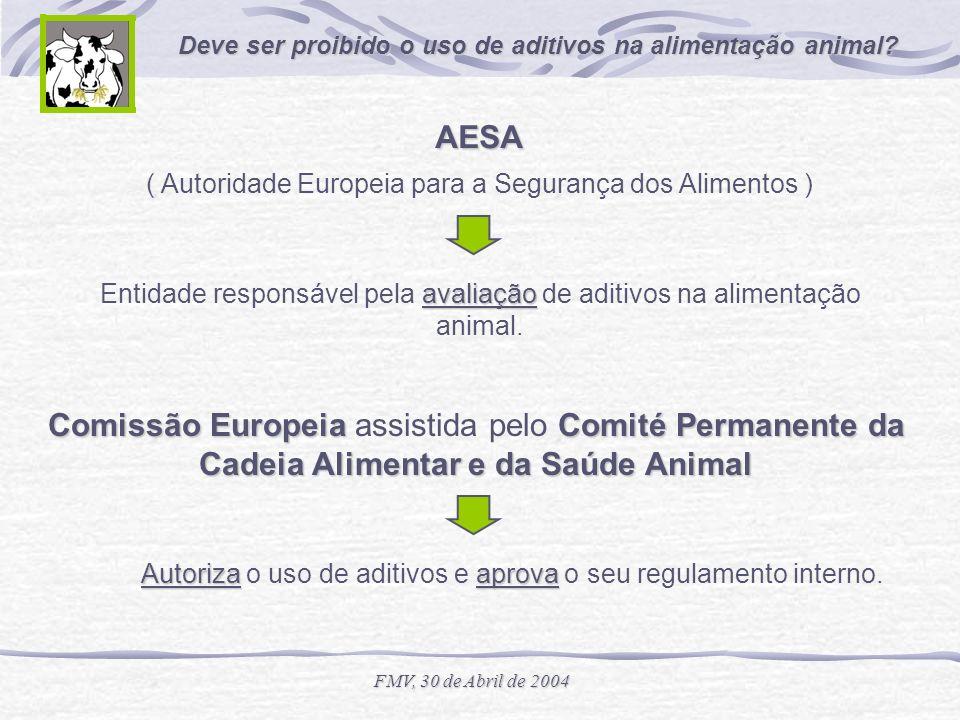AESA( Autoridade Europeia para a Segurança dos Alimentos ) Entidade responsável pela avaliação de aditivos na alimentação animal.