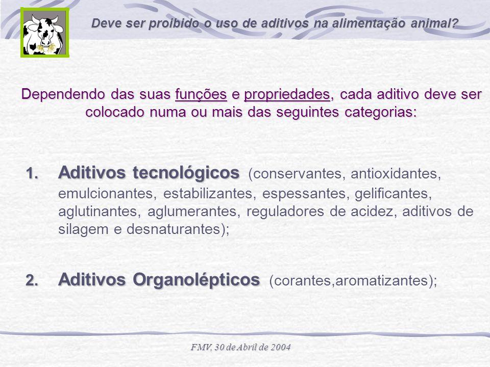 Aditivos Organolépticos (corantes,aromatizantes);