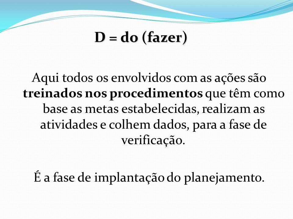 D = do (fazer)