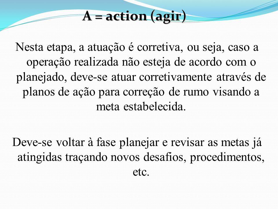 A = action (agir)