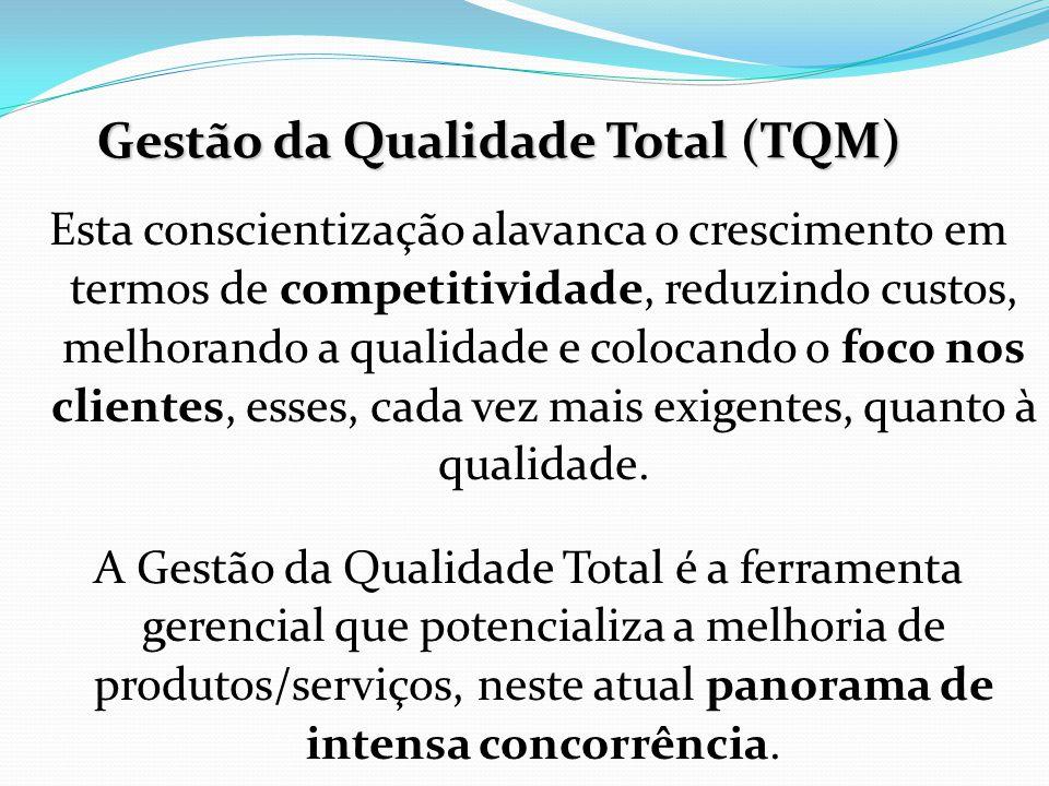 Gestão da Qualidade Total (TQM)