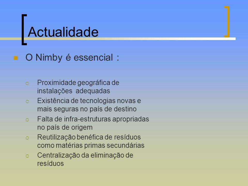 Actualidade O Nimby é essencial :