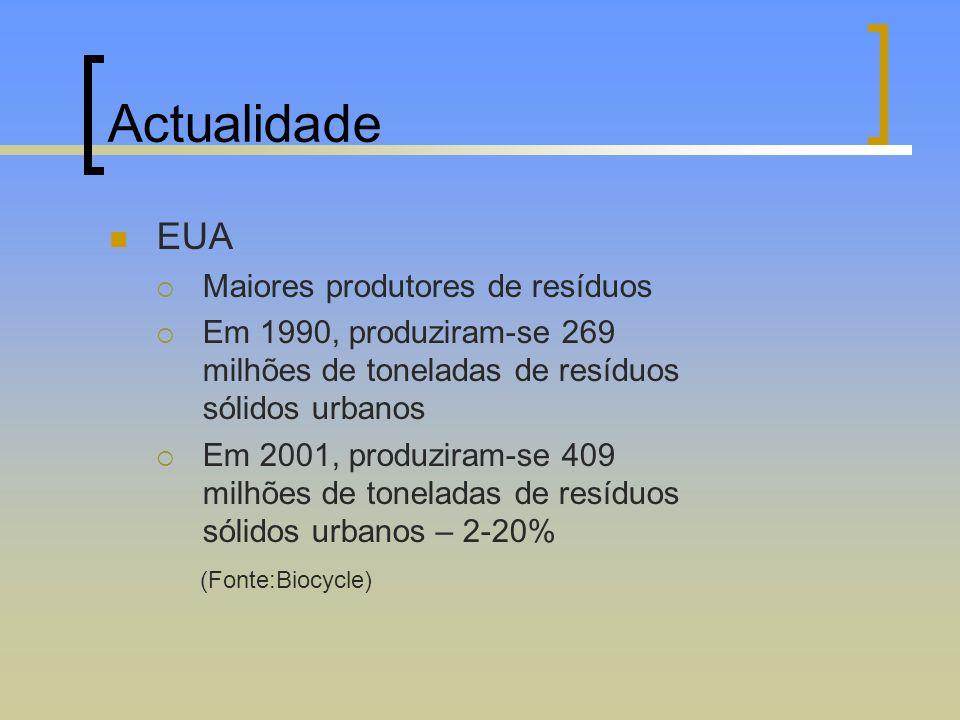 Actualidade EUA Maiores produtores de resíduos